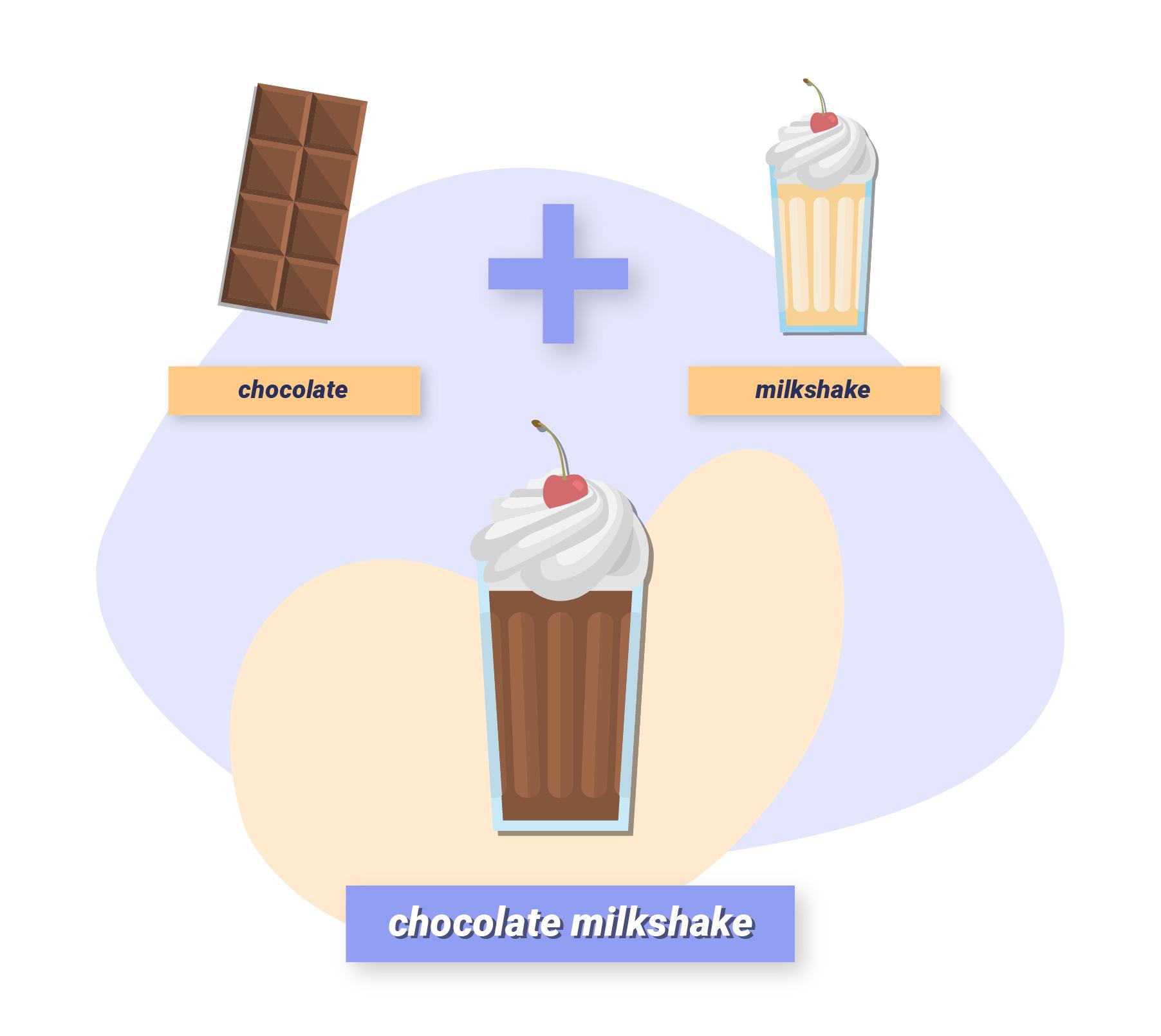 Chocolate milkshake combination