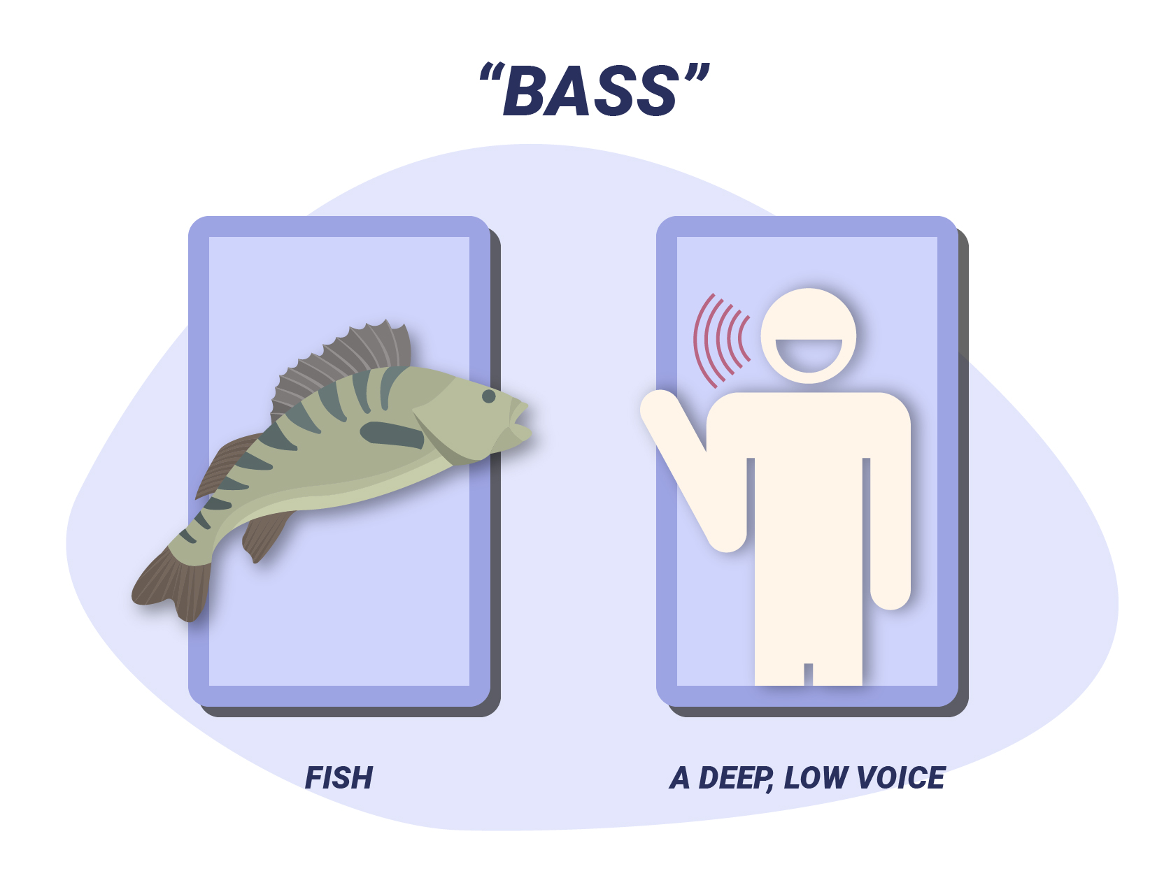 """What are polysemic words? Example of """"bass"""""""